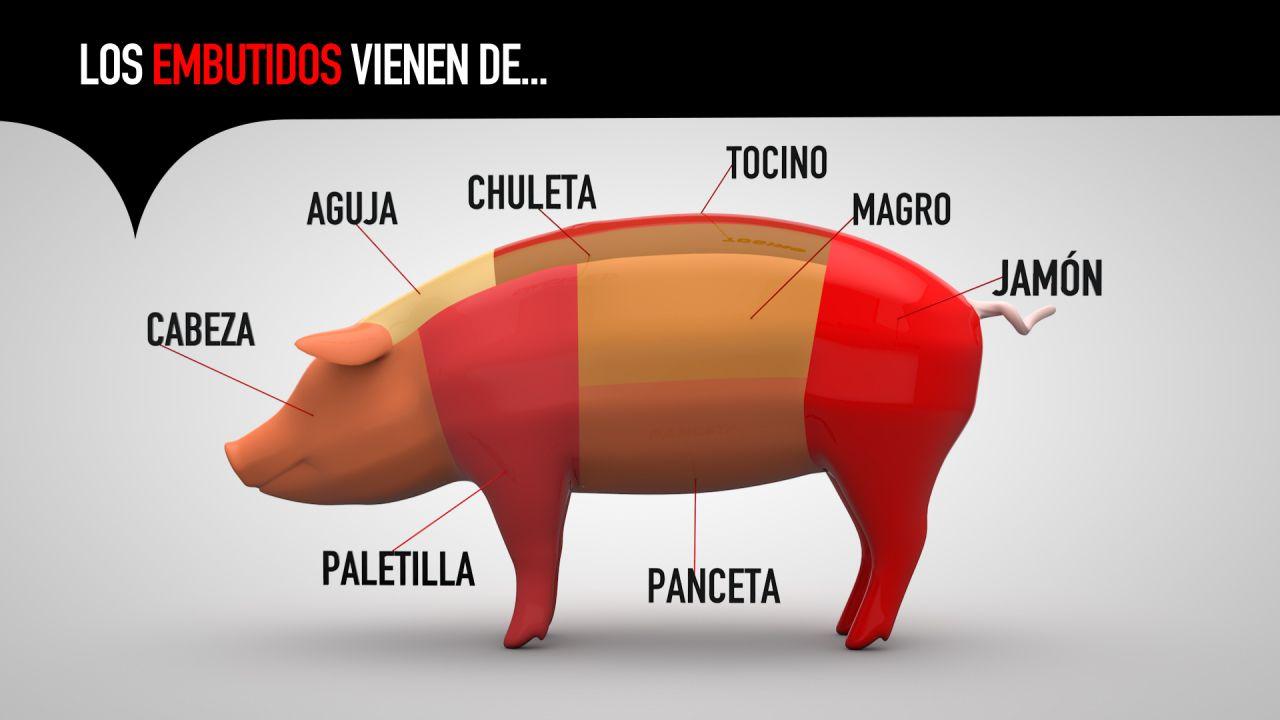 5-partes-cerdo-Enrique-Tomas